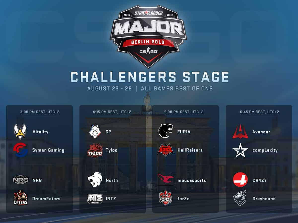 The StarLadder Berlin 2019 Major Begins 1