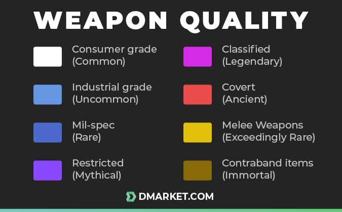csgo weapon quality